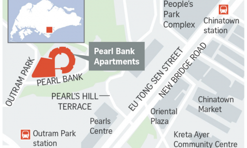 One Pearl Bank Showflat