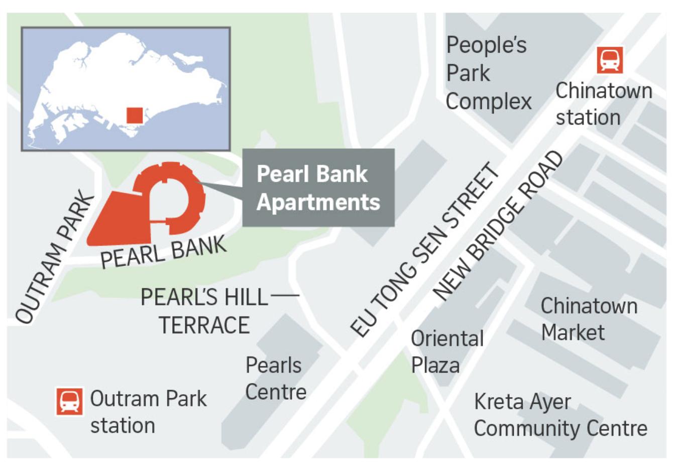 One Pearl Bank Showflat